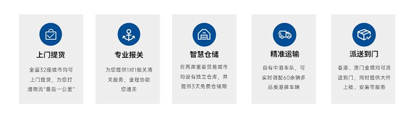 青岛到香港物流专线,青岛陆运到深圳,青岛发货到香港